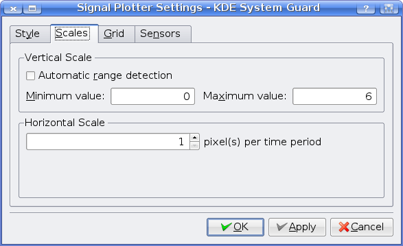 KSysGuard Graph Configuration Min/Max Values