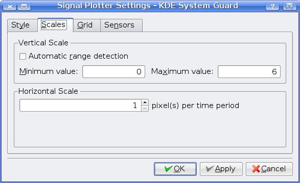 KSysGuard Graph Configuration Min/Max Values