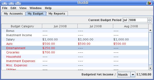 Buddi Budget tab