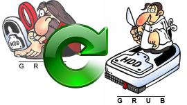 GRUB to GRUB 2 graphic